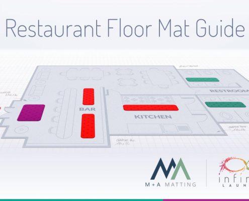 Restaurant Floor Mat Guide - MA Matting Infinite Laundry