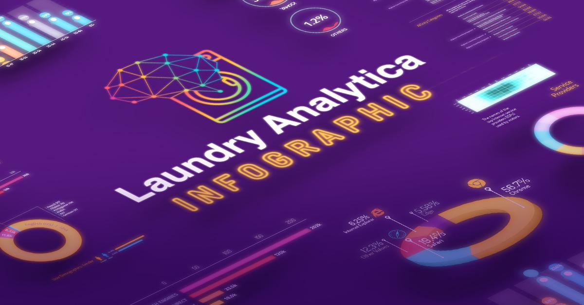 Laundry Analytica